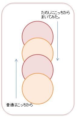 20110513_バラパン成形