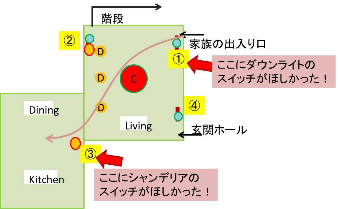 照明動線3