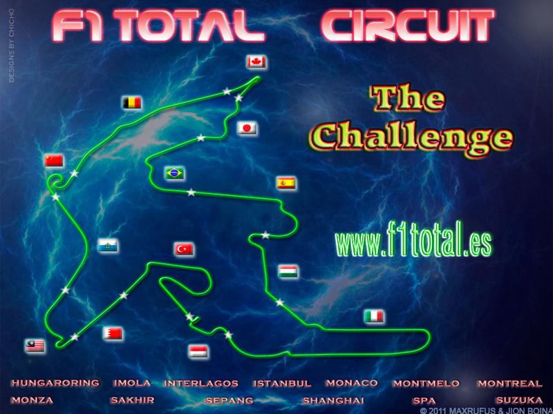 F1Total_Loading