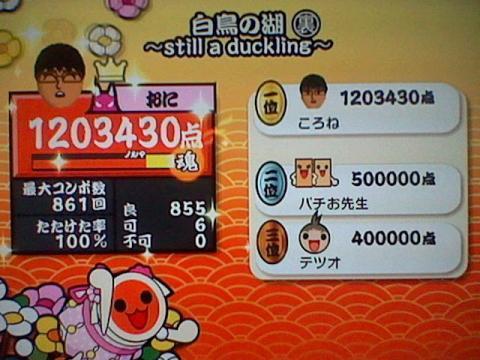 白鳥の湖(裏) ~still a duckling~ 120.3万 可6