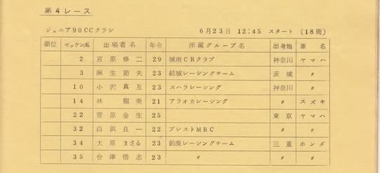 '74年MFJ第3戦 筑波サーキット ジュニア90cc