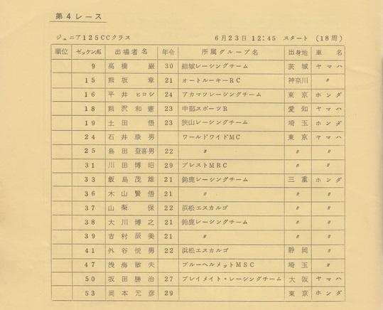'74年MFJ第3戦 筑波サーキット ジュニア125cc