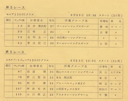 '74年MFJ第3戦筑波 セニア・Eジュニア 125cc