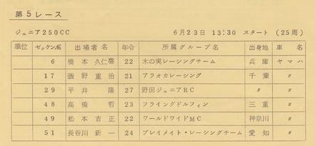 '74年MFJ第3戦筑波 ジュニア250cc