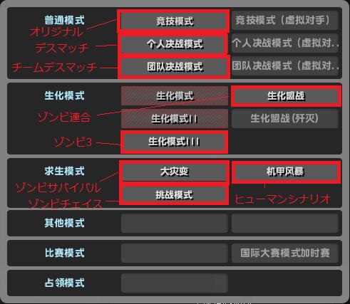 モード変更