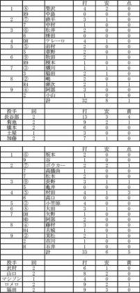 2012.02.21巨人楽天(修正版)