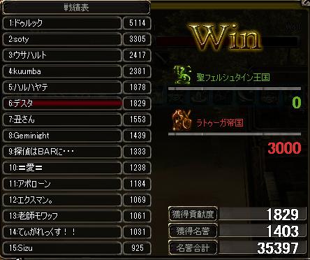 防衛0228