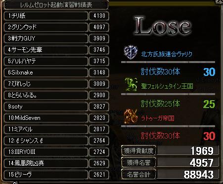 起動演習0410