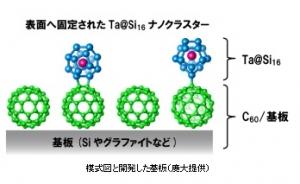 keio-univ_Si_nanocrastor_image.jpg