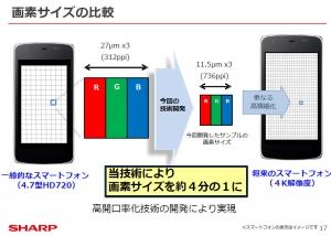 sharp_4p1_WQXGA_LCD_image4.jpg