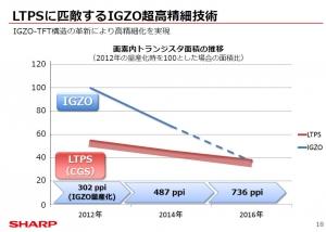 sharp_4p1_WQXGA_LCD_image5.jpg