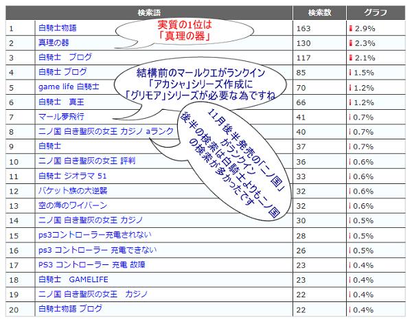 2011.11検索語