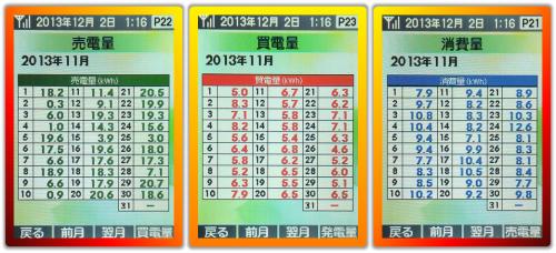 20131201_11月売り買い消費