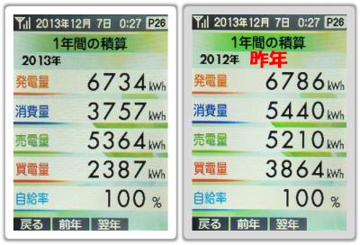 20131207_年間