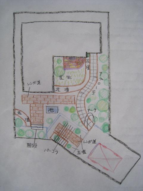 庭のデザイン図