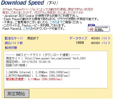 下り速度:ワイヤレスゲート@マクドナルド・西武新宿店