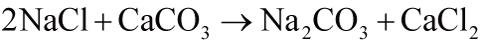 ソルベー法の収支