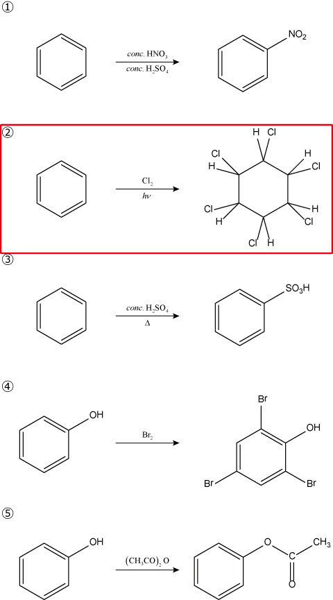 ベンゼン、フェノール、ニトロベンゼン、ヘキサクロロシクロヘキサン、ベンゼンスルホン酸、2,4,6-トリブロモフェノール、酢酸フェニル