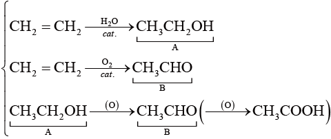 エチレン、エタノール、アセトアルデヒド(、酢酸)