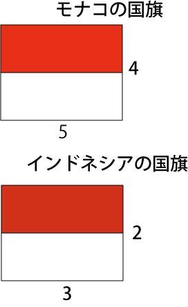 インドネシアとモナコの国旗はよく似ている