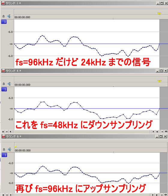 麻生夏子波形比較のコピーs