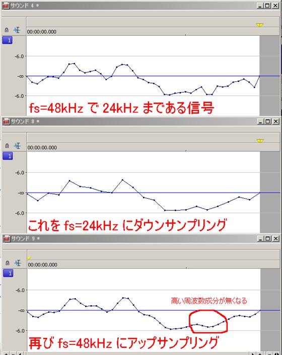 麻生夏子波形比較2のコピーs