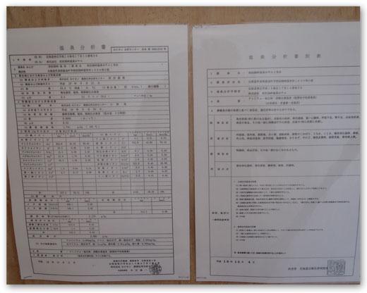 kotan-分析表