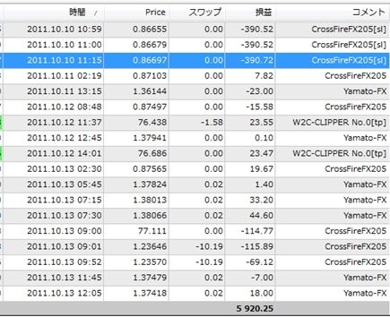 FXあきの楽楽FX自動売買実践記録!(為替初心者向け)-11101302se