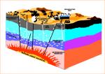 20071026221400!Geothermal_energy_methods.png