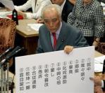wwwdotuporg2607524 漢字テスト