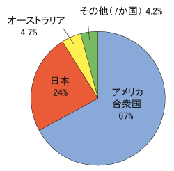 Graph_GNP_TPP.png