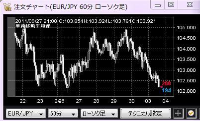 103euroyen.jpg