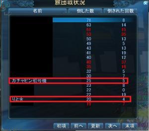 2012-04-22 旅団戦VS百鬼