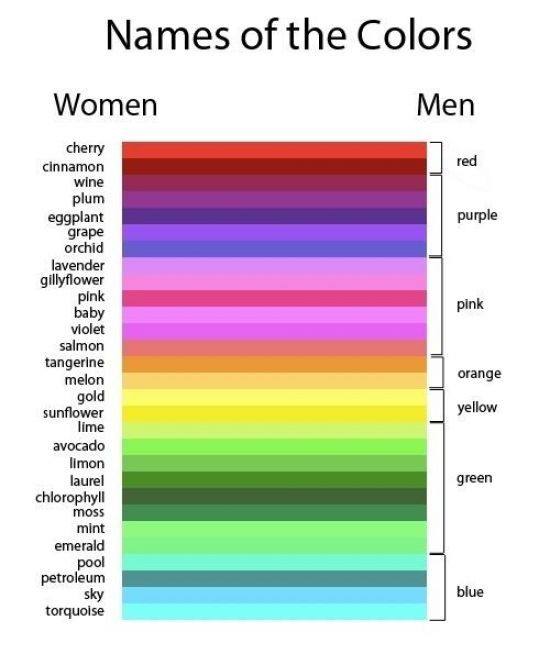 color gap men and women