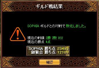 ソフィア2 結果
