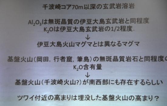 古期火山群に千波崎火山が新規参入?