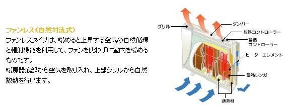 蓄熱説明1