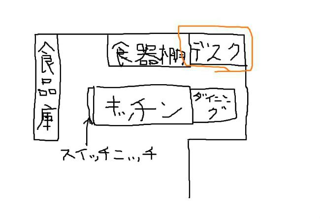 キッチン手書き(デスク)