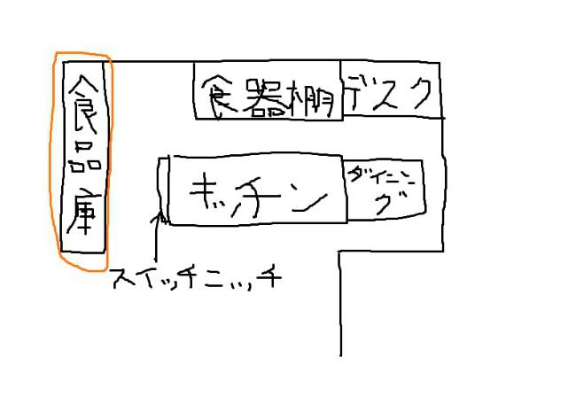 キッチン手書き(食品庫)