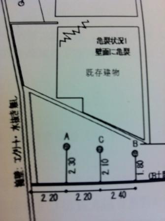 地盤調査地