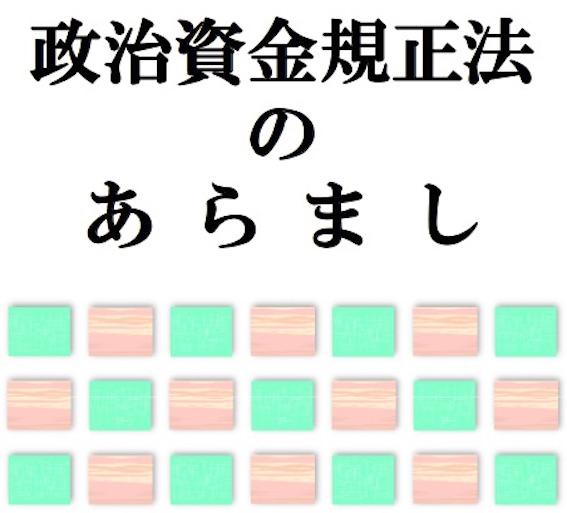 政治資金規正法 図01