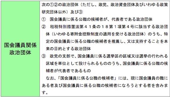 政治資金規正法 図04