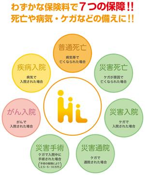 nanatsu.jpg