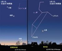 new-brightest-objects-sky-show-march-2012_49295_big.jpg