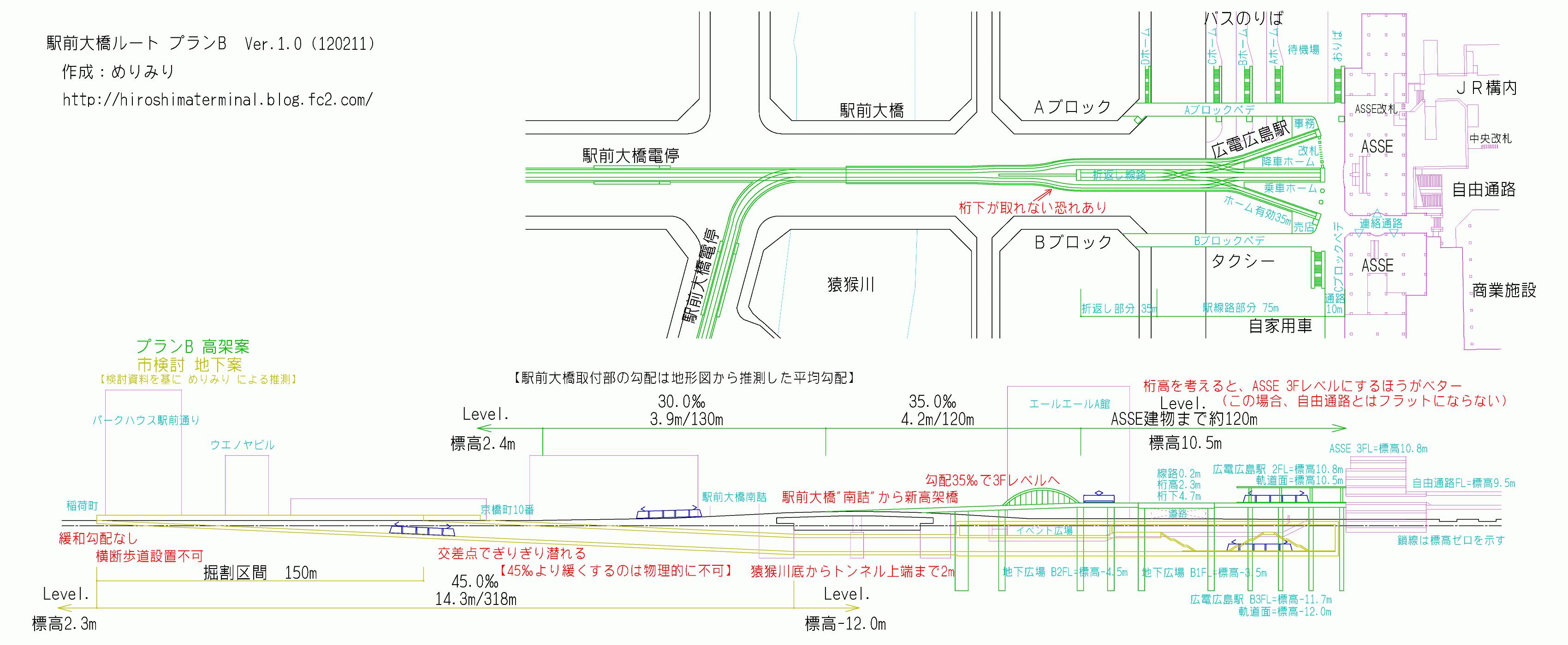 Hiroshima terminal 13 a b for Terminal exterior 15 kv