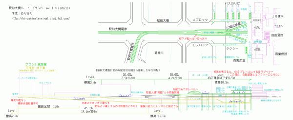 120211_viaductplan_b.png