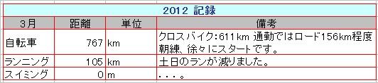 2012_3_月報