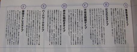 6つのパターン解説