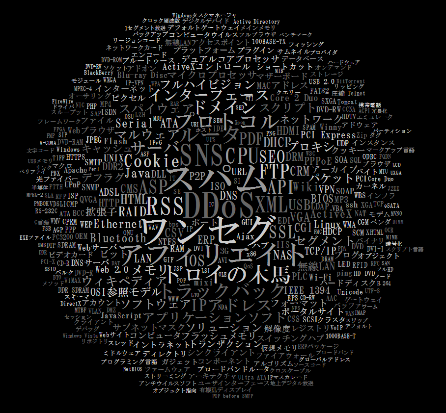 IT用語 2007年2月 円形