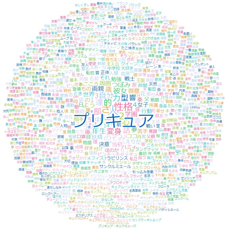 プリキュアで Wordle